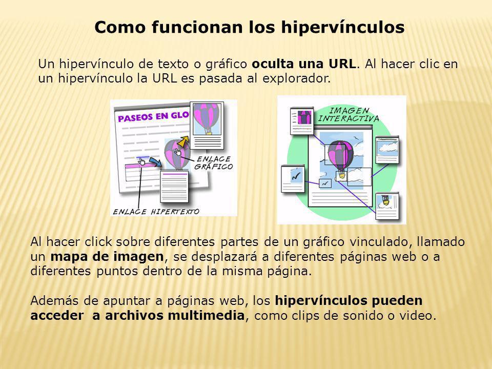 Como funcionan los hipervínculos Un hipervínculo de texto o gráfico oculta una URL. Al hacer clic en un hipervínculo la URL es pasada al explorador. A
