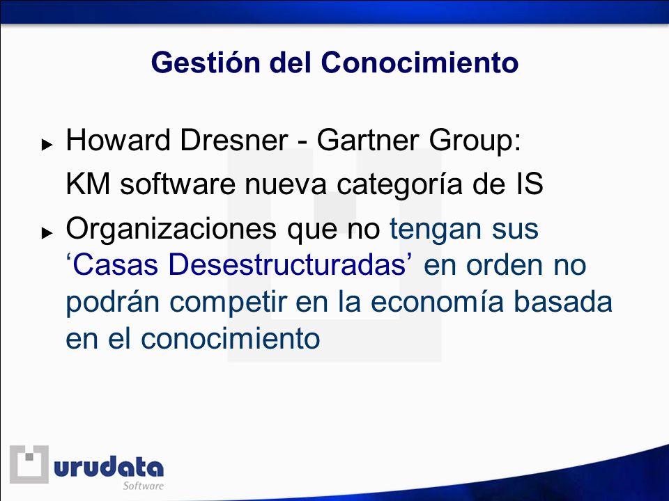 Gestión del Conocimiento Howard Dresner - Gartner Group: KM software nueva categoría de IS Organizaciones que no tengan susCasas Desestructuradas en o