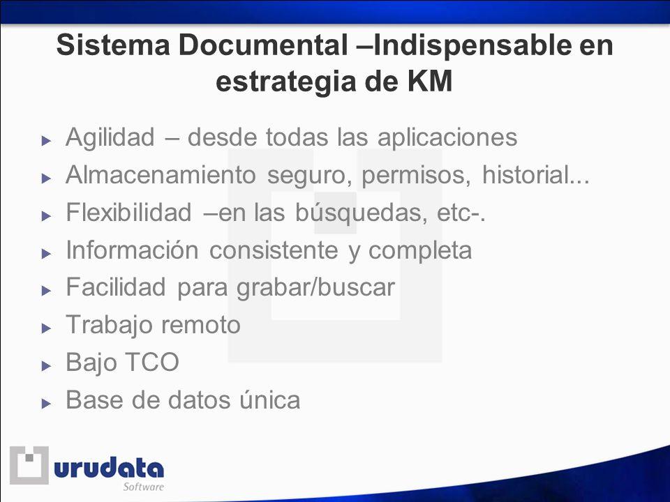 Sistema Documental –Indispensable en estrategia de KM Agilidad – desde todas las aplicaciones Almacenamiento seguro, permisos, historial... Flexibilid