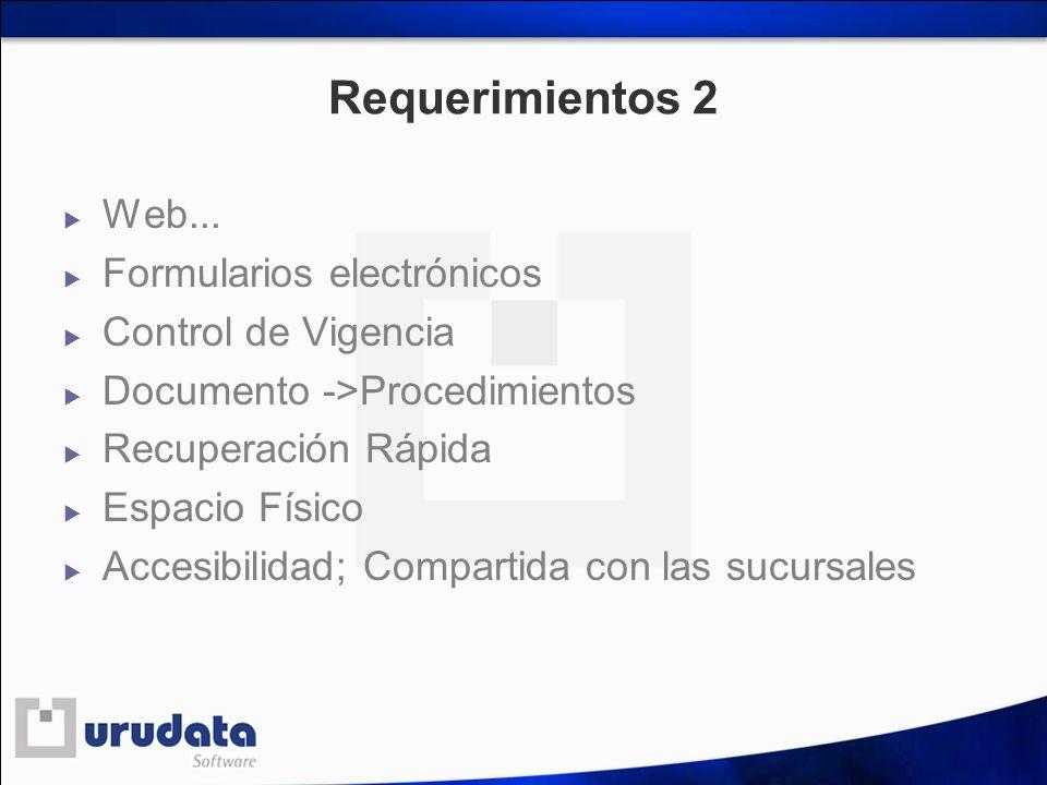 Requerimientos 2 Web... Formularios electrónicos Control de Vigencia Documento ->Procedimientos Recuperación Rápida Espacio Físico Accesibilidad; Comp