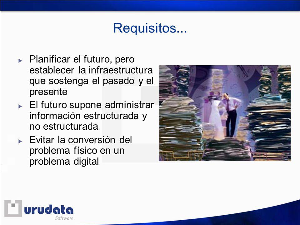 Requisitos... Planificar el futuro, pero establecer la infraestructura que sostenga el pasado y el presente El futuro supone administrar información e