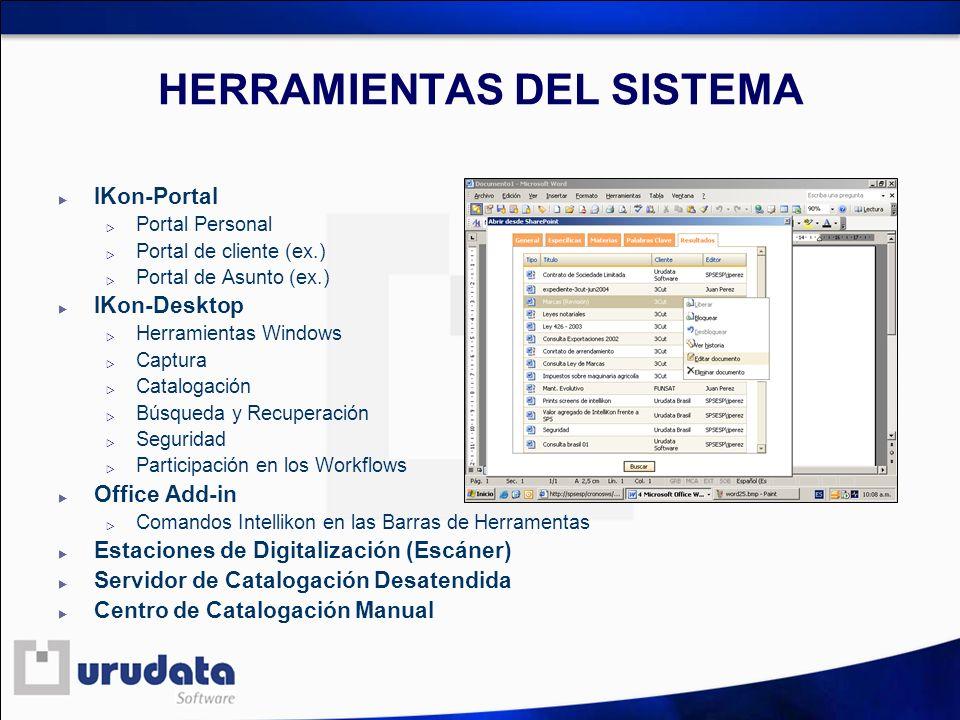HERRAMIENTAS DEL SISTEMA IKon-Portal Portal Personal Portal de cliente (ex.) Portal de Asunto (ex.) IKon-Desktop Herramientas Windows Captura Cataloga