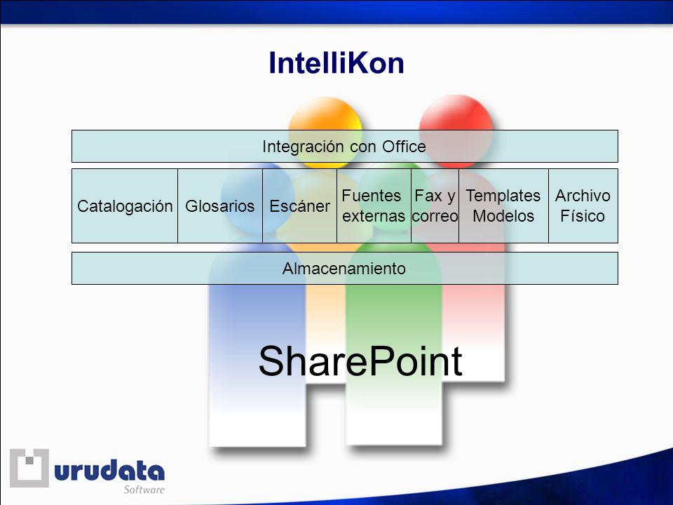 IntelliKon SharePoint CatalogaciónGlosariosEscáner Templates Modelos Fuentes externas Fax y correo Archivo Físico Integración con Office Almacenamient