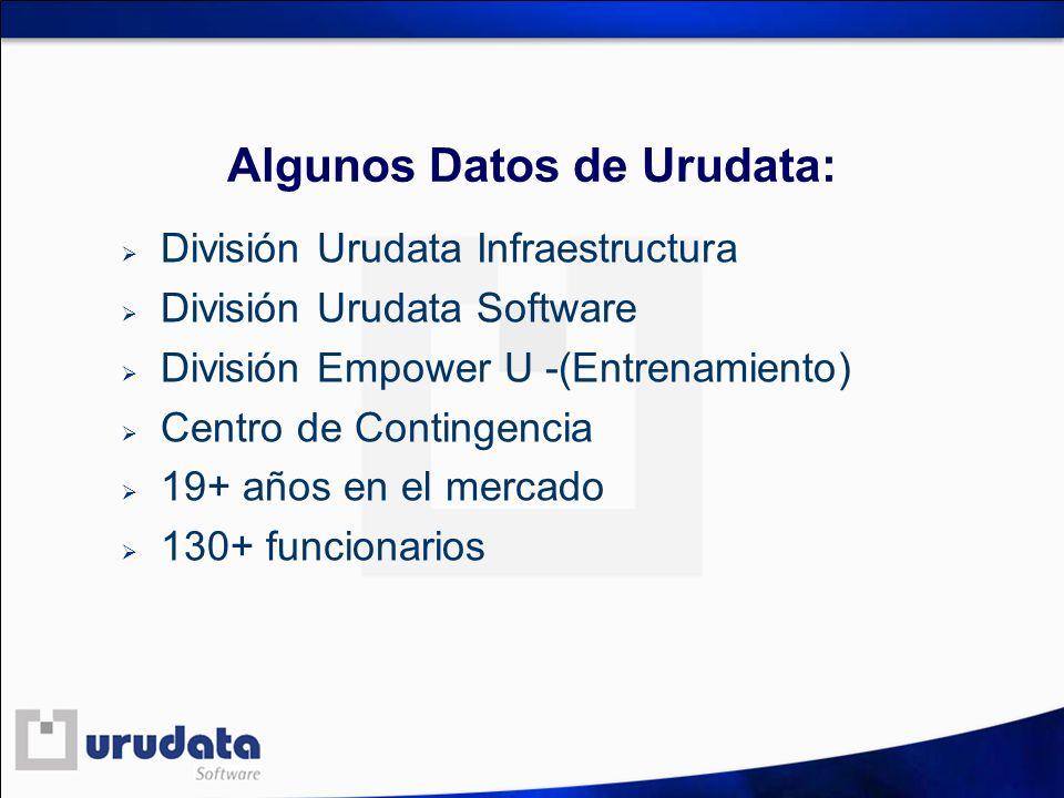 Algunos Datos de Urudata: División Urudata Infraestructura División Urudata Software División Empower U -(Entrenamiento) Centro de Contingencia 19+ añ