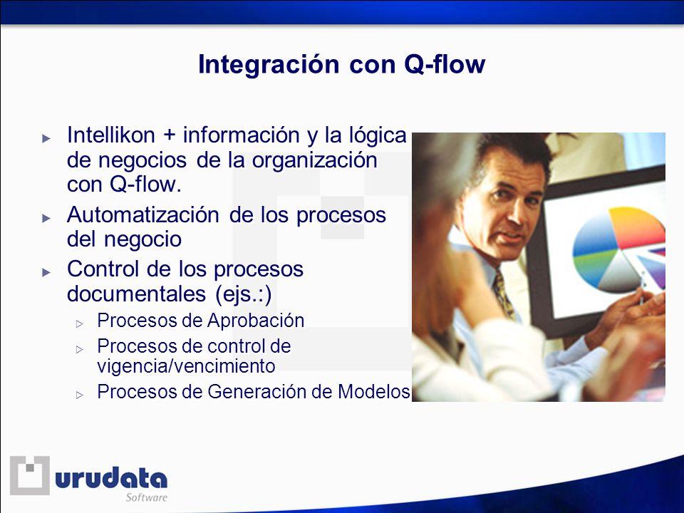 Integración con Q-flow Intellikon + información y la lógica de negocios de la organización con Q-flow. Automatización de los procesos del negocio Cont