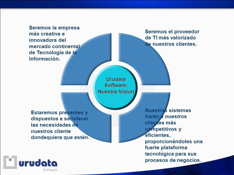 Seremos la empresa más creativa e innovadora del mercado continental de Tecnología de la Información. Estaremos presentes y dispuestos a satisfacer la