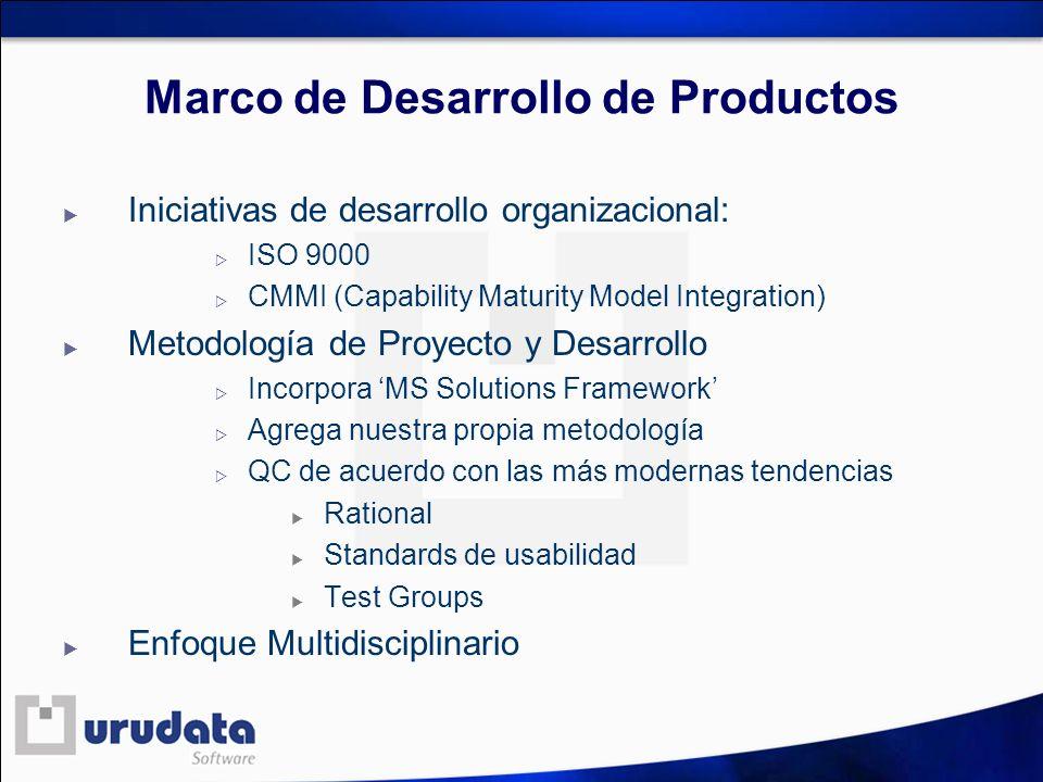 Marco de Desarrollo de Productos Iniciativas de desarrollo organizacional: ISO 9000 CMMI (Capability Maturity Model Integration) Metodología de Proyec