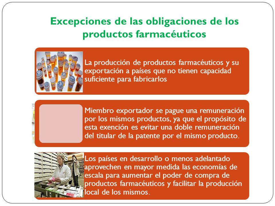Excepciones de las obligaciones de los productos farmacéuticos La producción de productos farmacéuticos y su exportación a países que no tienen capaci