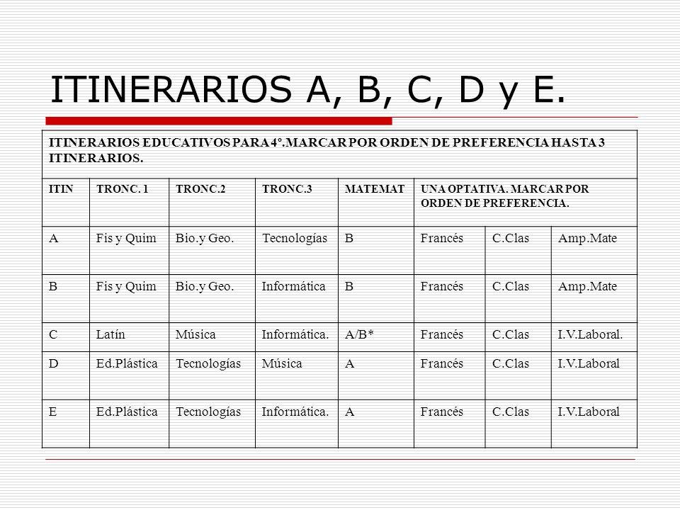 ITINERARIOS A, B, C, D y E. ITINERARIOS EDUCATIVOS PARA 4º.MARCAR POR ORDEN DE PREFERENCIA HASTA 3 ITINERARIOS. ITINTRONC. 1TRONC.2TRONC.3MATEMATUNA O