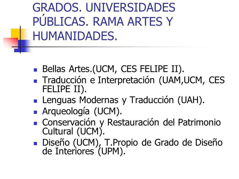 GRADOS.UNIVERSIDADES PÚBLICAS. RAMA ARTES Y HUMANIDADES.