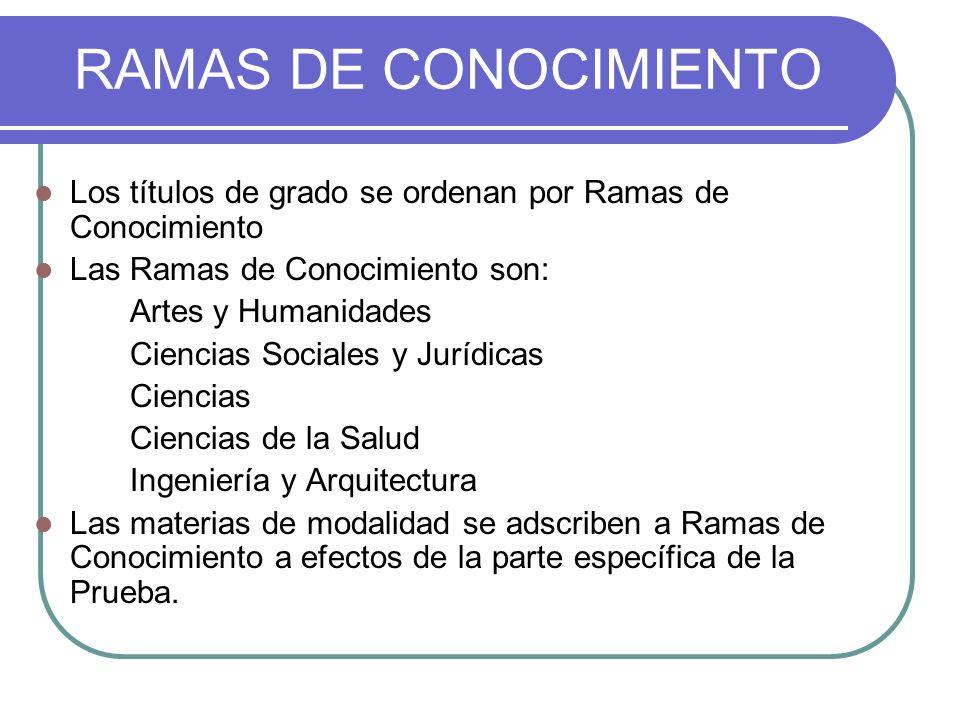 RAMAS DE CONOCIMIENTO Los títulos de grado se ordenan por Ramas de Conocimiento Las Ramas de Conocimiento son: Artes y Humanidades Ciencias Sociales y
