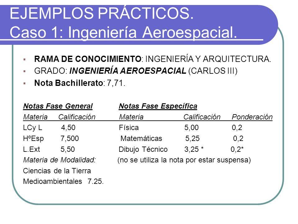 EJEMPLOS PRÁCTICOS. Caso 1: Ingeniería Aeroespacial. RAMA DE CONOCIMIENTO: INGENIERÍA Y ARQUITECTURA. GRADO: INGENIERÍA AEROESPACIAL (CARLOS III) Nota