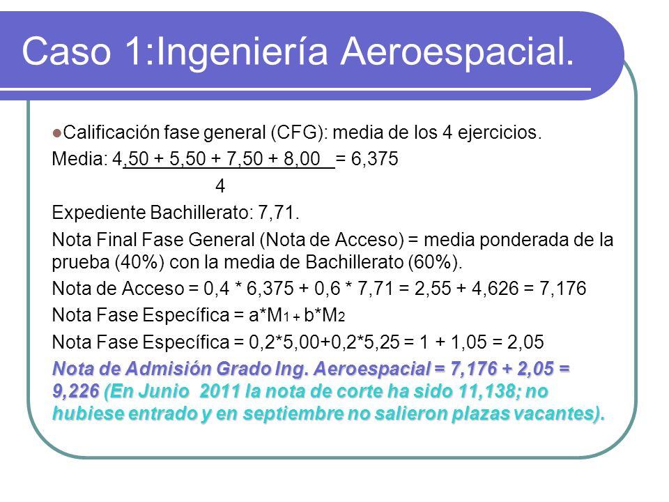 Caso 1:Ingeniería Aeroespacial. Calificación fase general (CFG): media de los 4 ejercicios. Media: 4,50 + 5,50 + 7,50 + 8,00 = 6,375 4 Expediente Bach