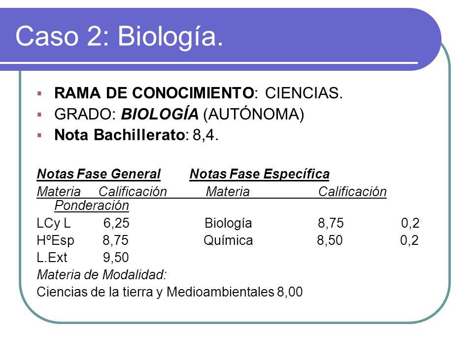 Caso 2: Biología. RAMA DE CONOCIMIENTO: CIENCIAS. GRADO: BIOLOGÍA (AUTÓNOMA) Nota Bachillerato: 8,4. Notas Fase General Notas Fase Específica Materia