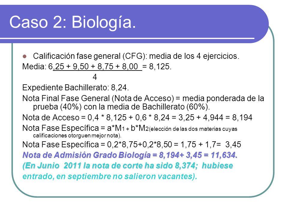 Caso 2: Biología. Calificación fase general (CFG): media de los 4 ejercicios. Media: 6,25 + 9,50 + 8,75 + 8,00 = 8,125. 4 Expediente Bachillerato: 8,2