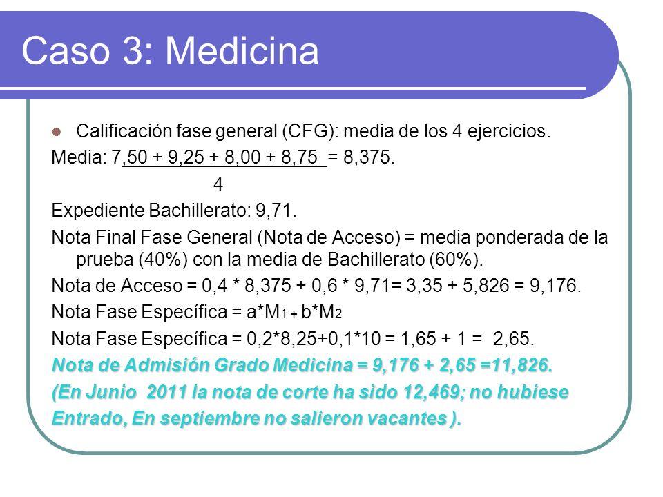 Caso 3: Medicina Calificación fase general (CFG): media de los 4 ejercicios. Media: 7,50 + 9,25 + 8,00 + 8,75 = 8,375. 4 Expediente Bachillerato: 9,71