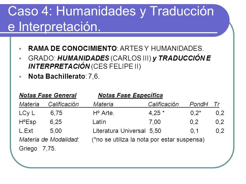 Caso 4: Humanidades y Traducción e Interpretación. RAMA DE CONOCIMIENTO: ARTES Y HUMANIDADES. GRADO: HUMANIDADES (CARLOS III) y TRADUCCIÓN E INTERPRET