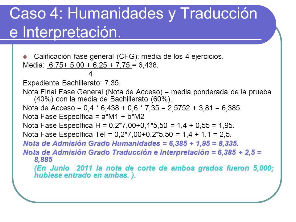 Caso 4: Humanidades y Traducción e Interpretación. Calificación fase general (CFG): media de los 4 ejercicios. Media: 6,75+ 5,00 + 6,25 + 7,75 = 6,438