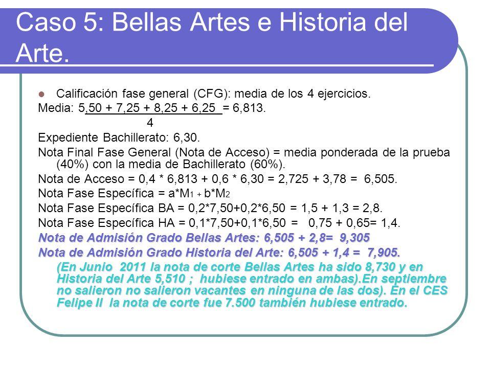 Caso 5: Bellas Artes e Historia del Arte. Calificación fase general (CFG): media de los 4 ejercicios. Media: 5,50 + 7,25 + 8,25 + 6,25 = 6,813. 4 Expe