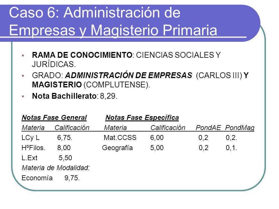 Caso 6: Administración de Empresas y Magisterio Primaria RAMA DE CONOCIMIENTO: CIENCIAS SOCIALES Y JURÍDICAS. GRADO: ADMINISTRACIÓN DE EMPRESAS (CARLO