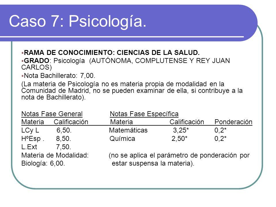 Caso 7: Psicología. RAMA DE CONOCIMIENTO: CIENCIAS DE LA SALUD. GRADO: Psicología (AUTÓNOMA, COMPLUTENSE Y REY JUAN CARLOS) Nota Bachillerato: 7,00. (