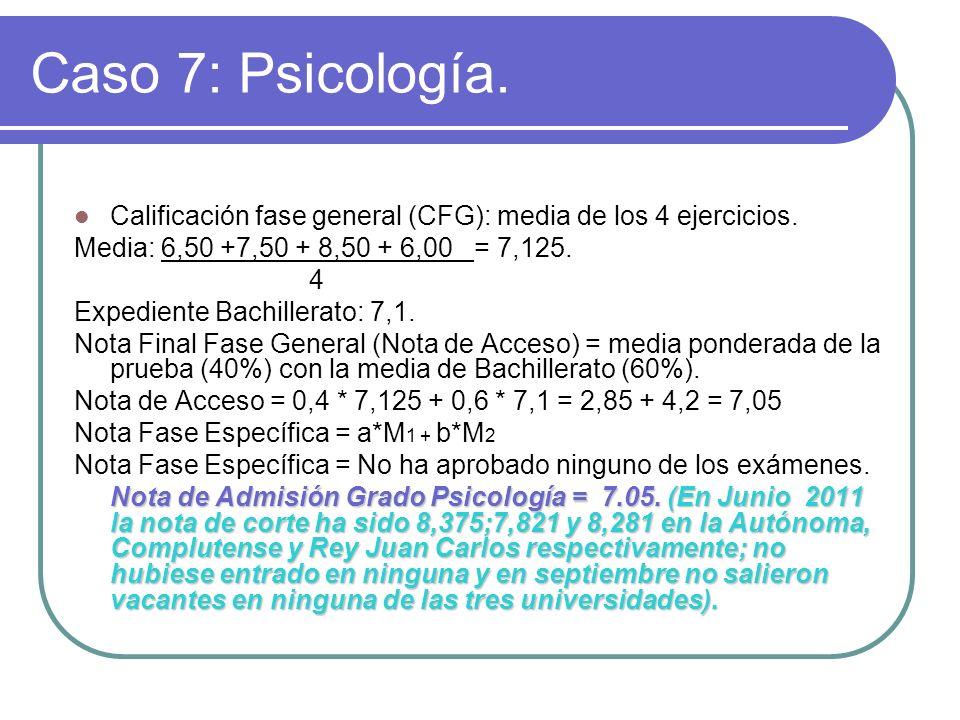 Caso 7: Psicología. Calificación fase general (CFG): media de los 4 ejercicios. Media: 6,50 +7,50 + 8,50 + 6,00 = 7,125. 4 Expediente Bachillerato: 7,