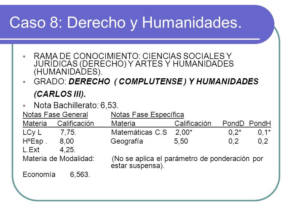 Caso 8: Derecho y Humanidades. RAMA DE CONOCIMIENTO: CIENCIAS SOCIALES Y JURÍDICAS (DERECHO) Y ARTES Y HUMANIDADES (HUMANIDADES). GRADO: DERECHO ( COM
