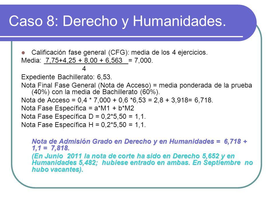 Caso 8: Derecho y Humanidades. Calificación fase general (CFG): media de los 4 ejercicios. Media: 7,75+4,25 + 8,00 + 6,563 = 7,000. 4 Expediente Bachi