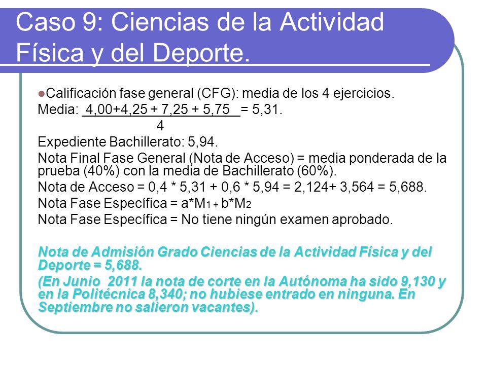 Caso 9: Ciencias de la Actividad Física y del Deporte. Calificación fase general (CFG): media de los 4 ejercicios. Media: 4,00+4,25 + 7,25 + 5,75 = 5,