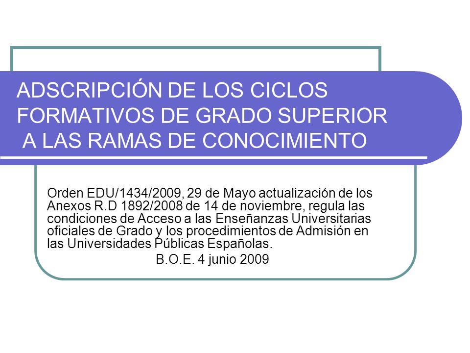 ADSCRIPCIÓN DE LOS CICLOS FORMATIVOS DE GRADO SUPERIOR A LAS RAMAS DE CONOCIMIENTO Orden EDU/1434/2009, 29 de Mayo actualización de los Anexos R.D 189
