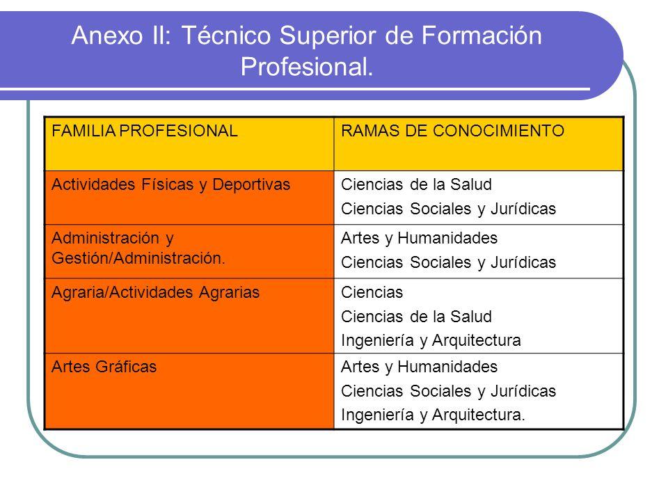 Anexo II: Técnico Superior de Formación Profesional. FAMILIA PROFESIONALRAMAS DE CONOCIMIENTO Actividades Físicas y DeportivasCiencias de la Salud Cie