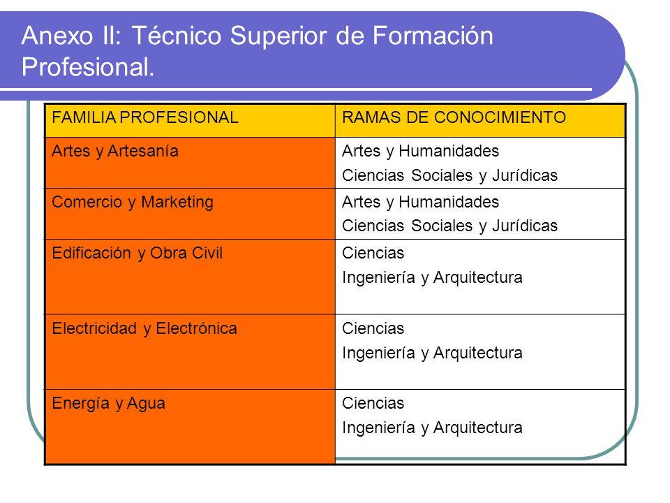 Anexo II: Técnico Superior de Formación Profesional. FAMILIA PROFESIONALRAMAS DE CONOCIMIENTO Artes y ArtesaníaArtes y Humanidades Ciencias Sociales y