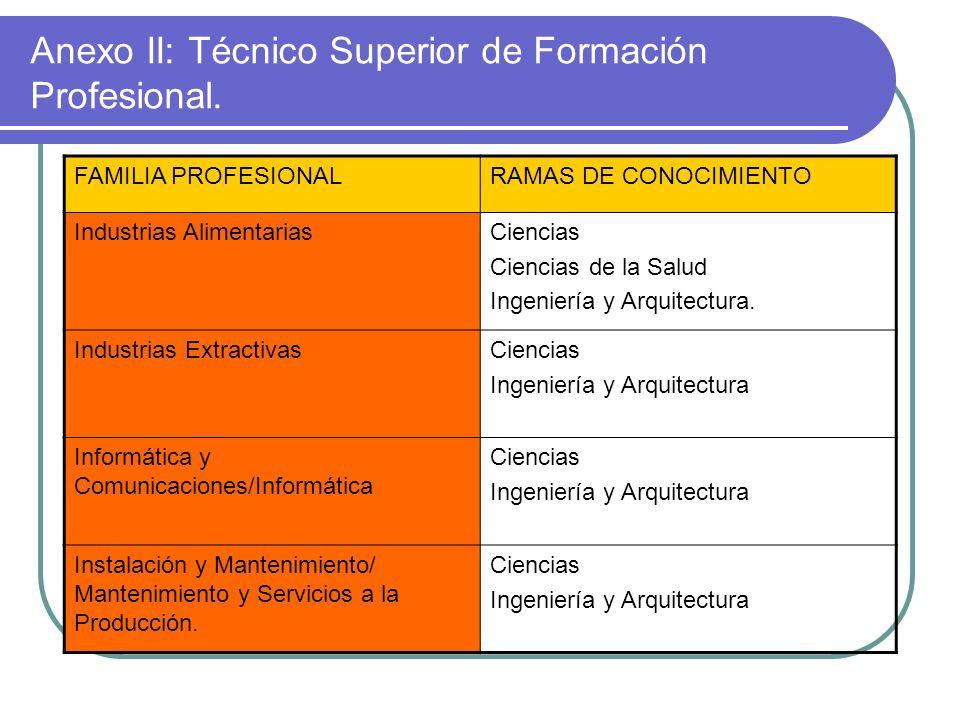 Anexo II: Técnico Superior de Formación Profesional. FAMILIA PROFESIONALRAMAS DE CONOCIMIENTO Industrias AlimentariasCiencias Ciencias de la Salud Ing