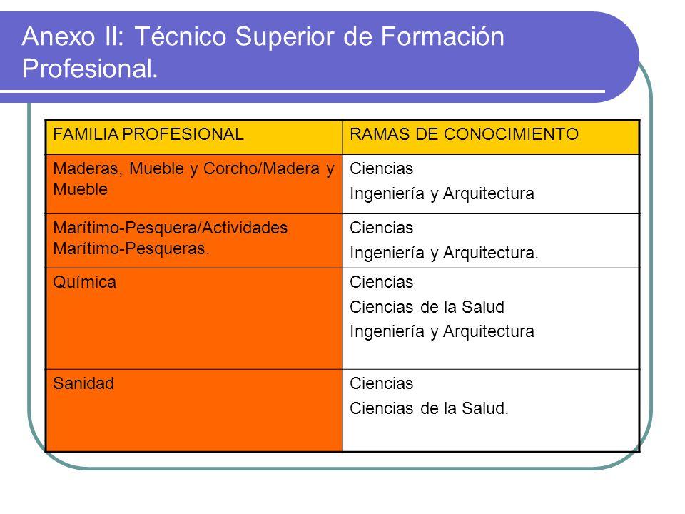 Anexo II: Técnico Superior de Formación Profesional. FAMILIA PROFESIONALRAMAS DE CONOCIMIENTO Maderas, Mueble y Corcho/Madera y Mueble Ciencias Ingeni