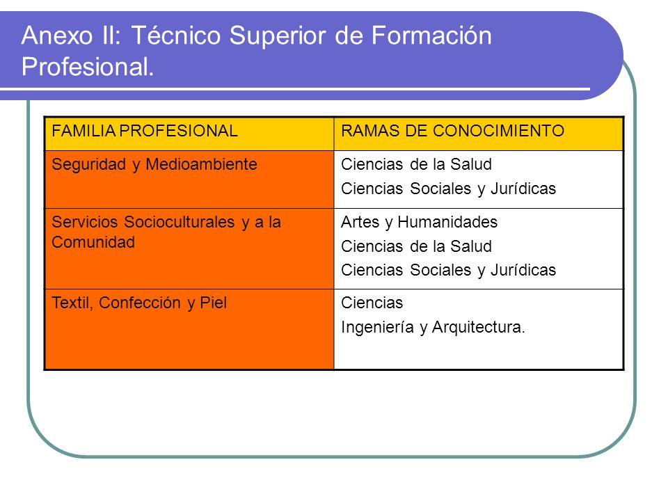 Anexo II: Técnico Superior de Formación Profesional. FAMILIA PROFESIONALRAMAS DE CONOCIMIENTO Seguridad y MedioambienteCiencias de la Salud Ciencias S