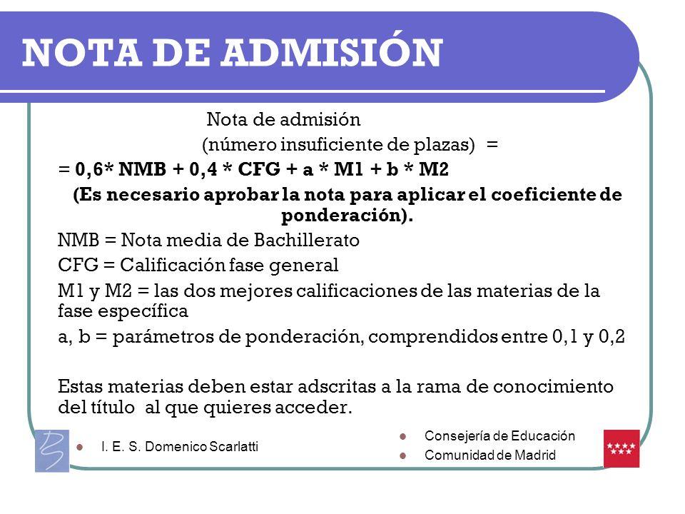 NOTA DE ADMISIÓN Nota de admisión (número insuficiente de plazas) = = 0,6* NMB + 0,4 * CFG + a * M1 + b * M2 (Es necesario aprobar la nota para aplica