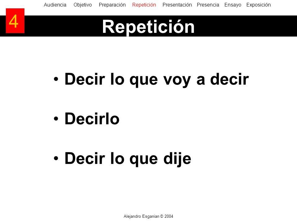 Alejandro Esganian © 2004 Decir lo que voy a decir Decirlo Decir lo que dije AudienciaObjetivo Preparación Repetición Presentación Presencia Ensayo Ex
