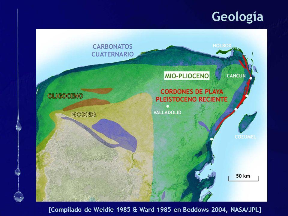 Geología [Compilado de Weidie 1985 & Ward 1985 en Beddows 2004, NASA/JPL]