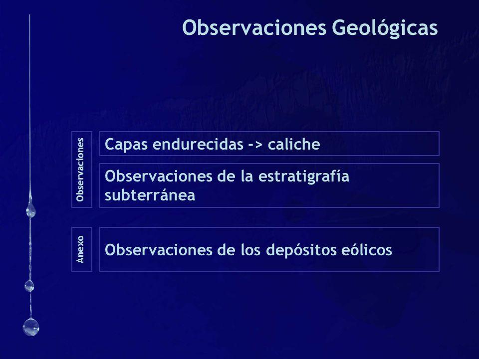 Observaciones Geológicas Observaciones Capas endurecidas -> caliche Observaciones de la estratigrafía subterránea Observaciones de los depósitos eólic