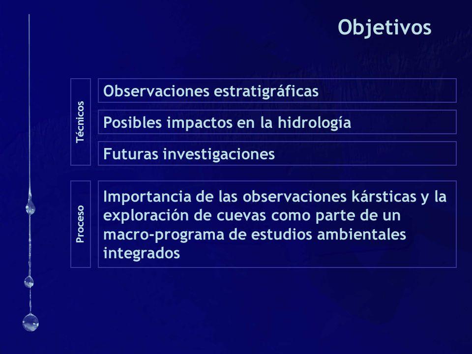 Objetivos Técnicos Proceso Importancia de las observaciones kársticas y la exploración de cuevas como parte de un macro-programa de estudios ambiental