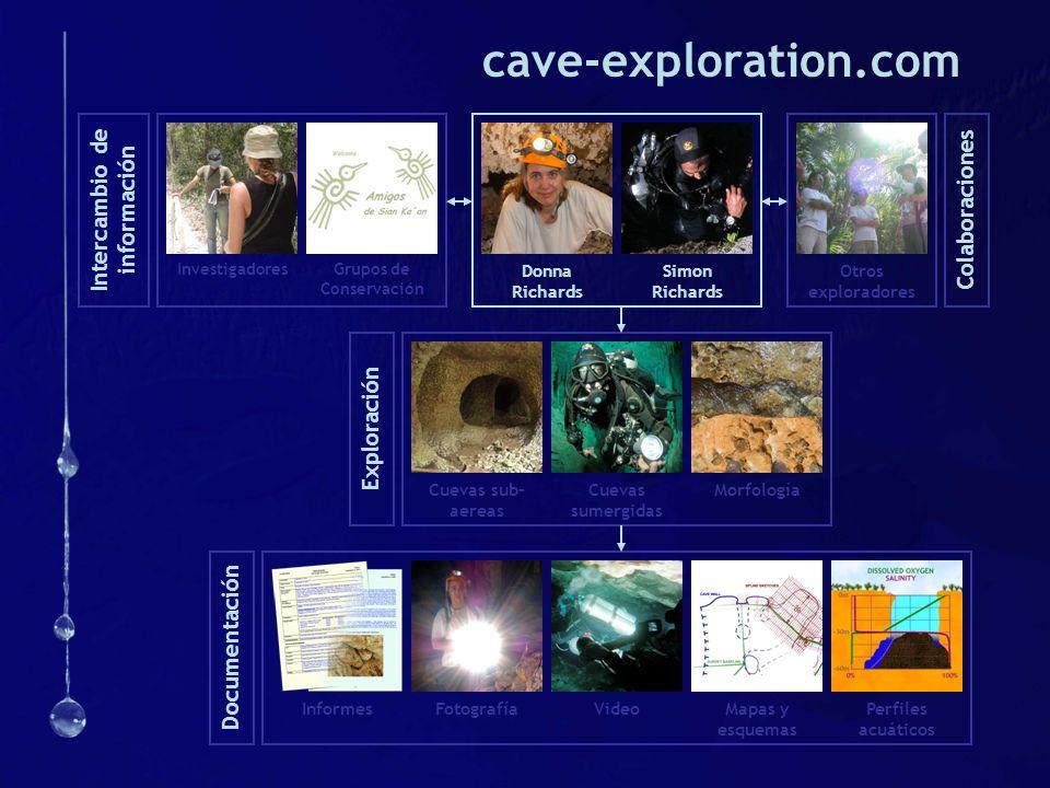 cave-exploration.com Donna Richards Simon Richards Cuevas sub- aereas Cuevas sumergidas Morfología FotografíaVideoMapas y esquemas InformesPerfiles ac