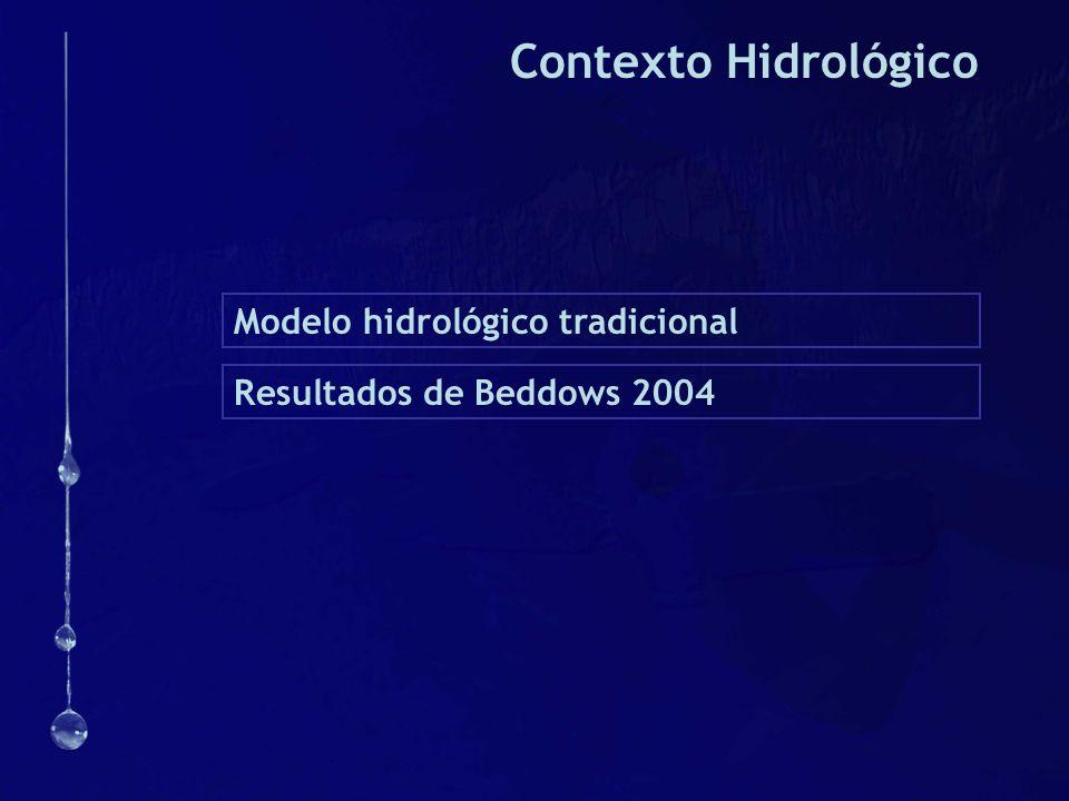 Contexto Hidrológico Modelo hidrológico tradicional Resultados de Beddows 2004