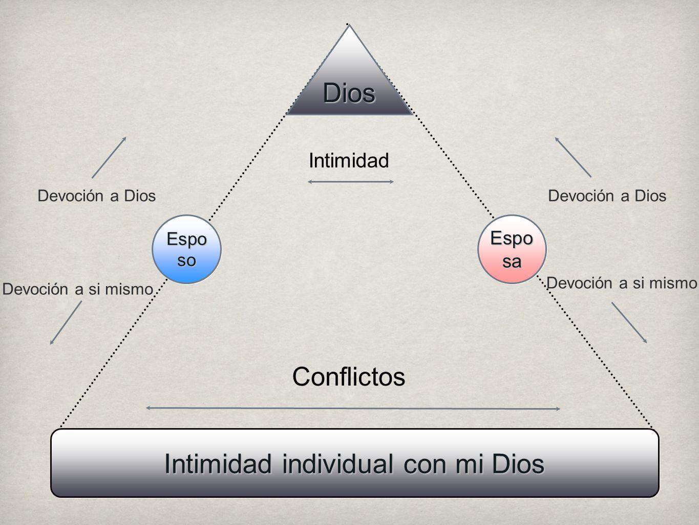 DiosDios Conflictos Intimidad Devoción a Dios Devoción a si mismo Intimidad individual con mi Dios Espo sa Espo so