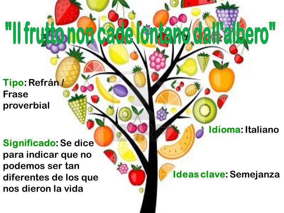 Contexto: se utiliza cuando queremos decir que el hijo tiene el mismo comportamiento que el padre o la madre Traducción literal: La fruta no cae lejos del árbol Marcador de uso: En uso