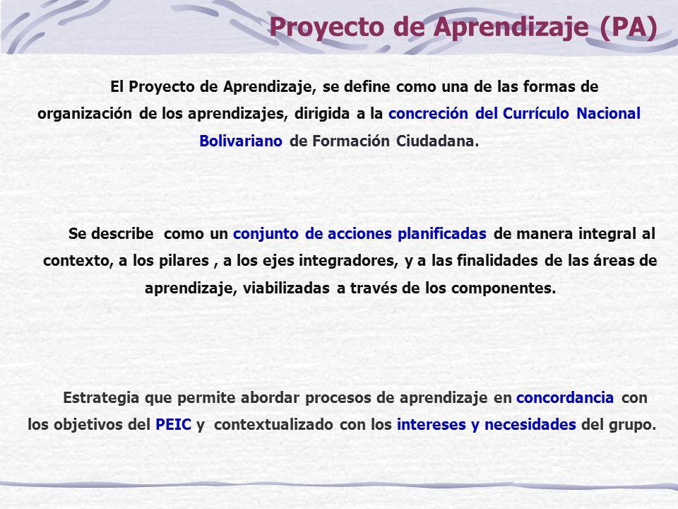 Estrategia que permite abordar procesos de aprendizaje en concordancia con los objetivos del PEIC y contextualizado con los intereses y necesidades de