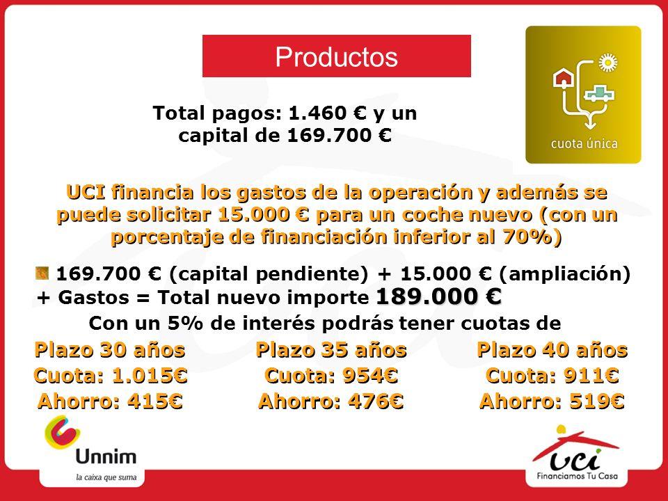 Productos Total pagos: 1.460 y un capital de 169.700 Con un 5% de interés podrás tener cuotas de Plazo 35 años Cuota: 954 Ahorro: 476 Plazo 35 años Cu