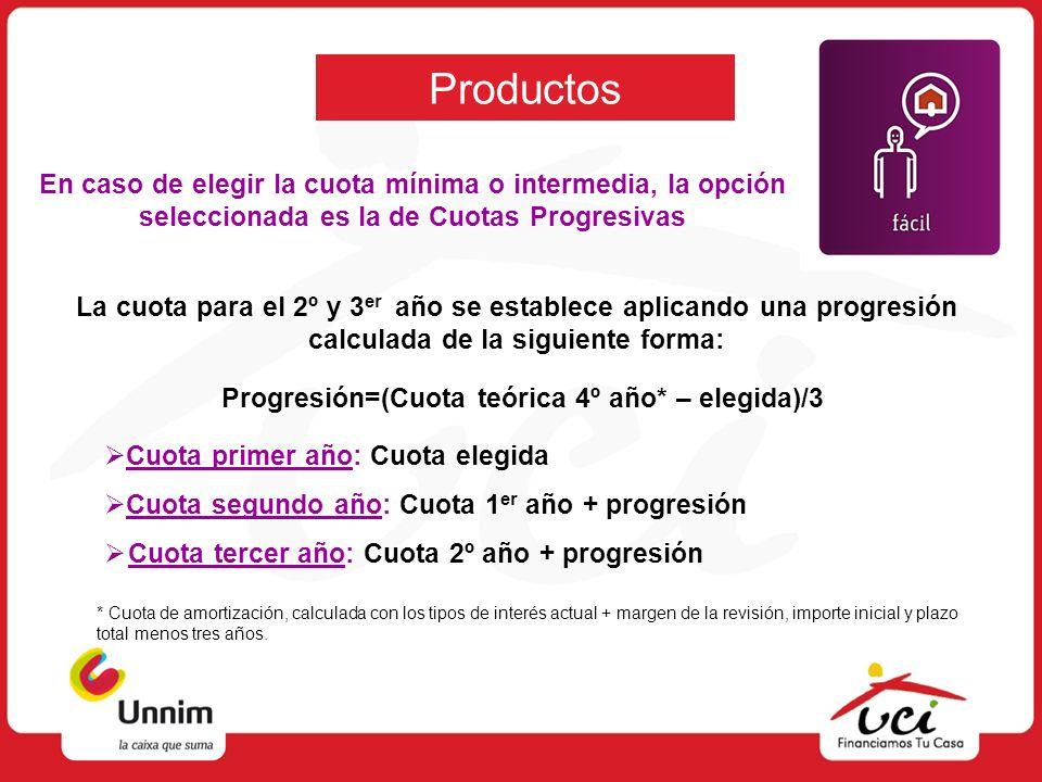Productos En caso de elegir la cuota mínima o intermedia, la opción seleccionada es la de Cuotas Progresivas Cuota segundo año: Cuota 1 er año + progr
