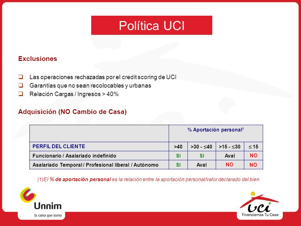 Política UCI Exclusiones Las operaciones rechazadas por el credit scoring de UCI Garantías que no sean recolocables y urbanas Relación Cargas / Ingres