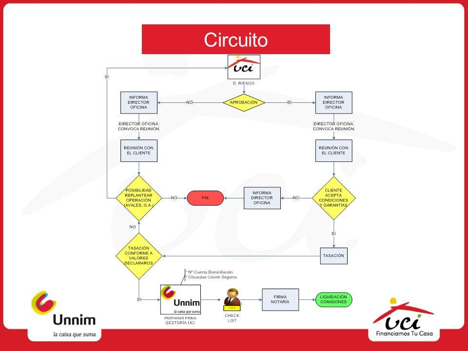 Cada oficina tiene un interlocutor UCI asignado para agilizar la gestión.