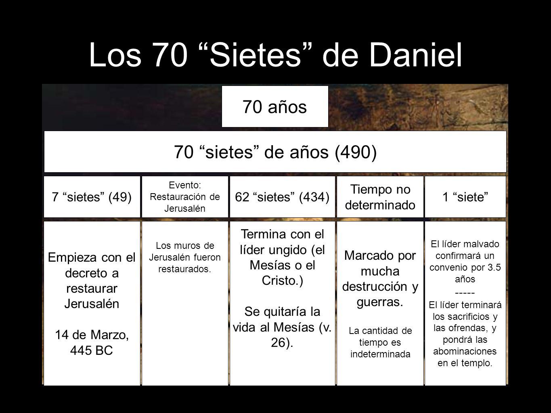 67 70 años 70 sietes de años (490) 7 sietes (49) Evento: Restauración de Jerusalén 62 sietes (434) Tiempo no determinado 1 siete Empieza con el decret